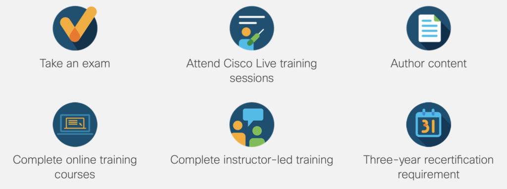 Cisco takes learning to the Next Level   Digital Lifestyle